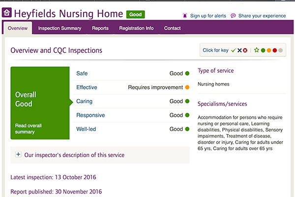 Care Quality Commission Good Rating for Heyfields